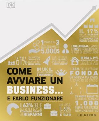 Immagine di COME AVVIARE UN BUSINESS E FARLO FUNZIONARE